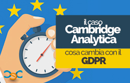 gdpr e scandalo Cambridge Analytica
