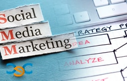 Web and social media marketing: come scegliere una campagna di advertising online